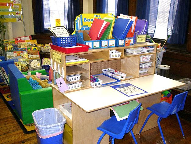 Collaborative Classroom Culture : Classroom culture environment gt space le
